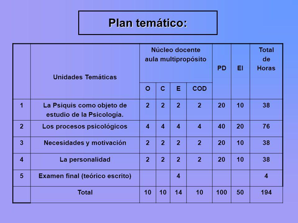 Plan temático: Unidades Temáticas Núcleo docente aula multipropósito