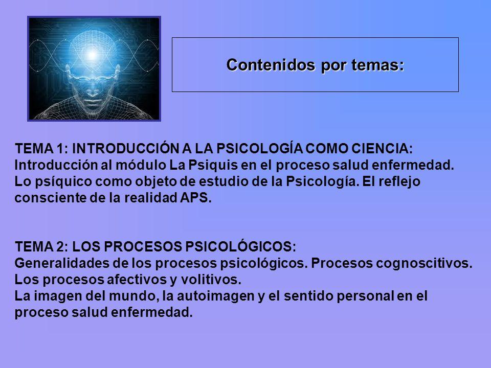 Contenidos por temas: TEMA 1: INTRODUCCIÓN A LA PSICOLOGÍA COMO CIENCIA: