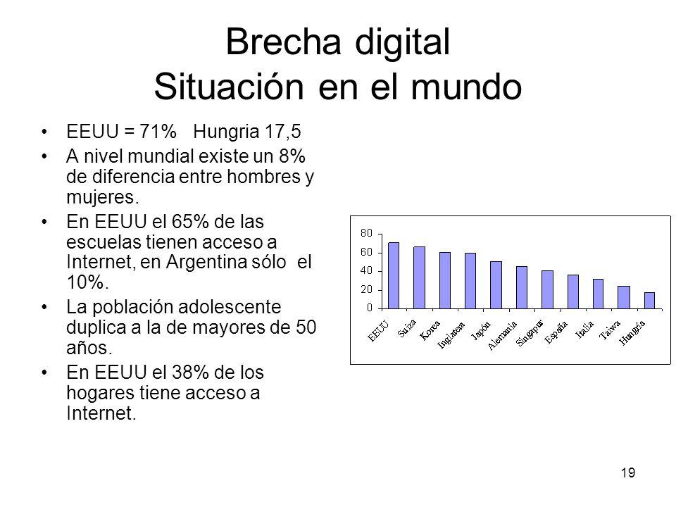Brecha digital Situación en el mundo