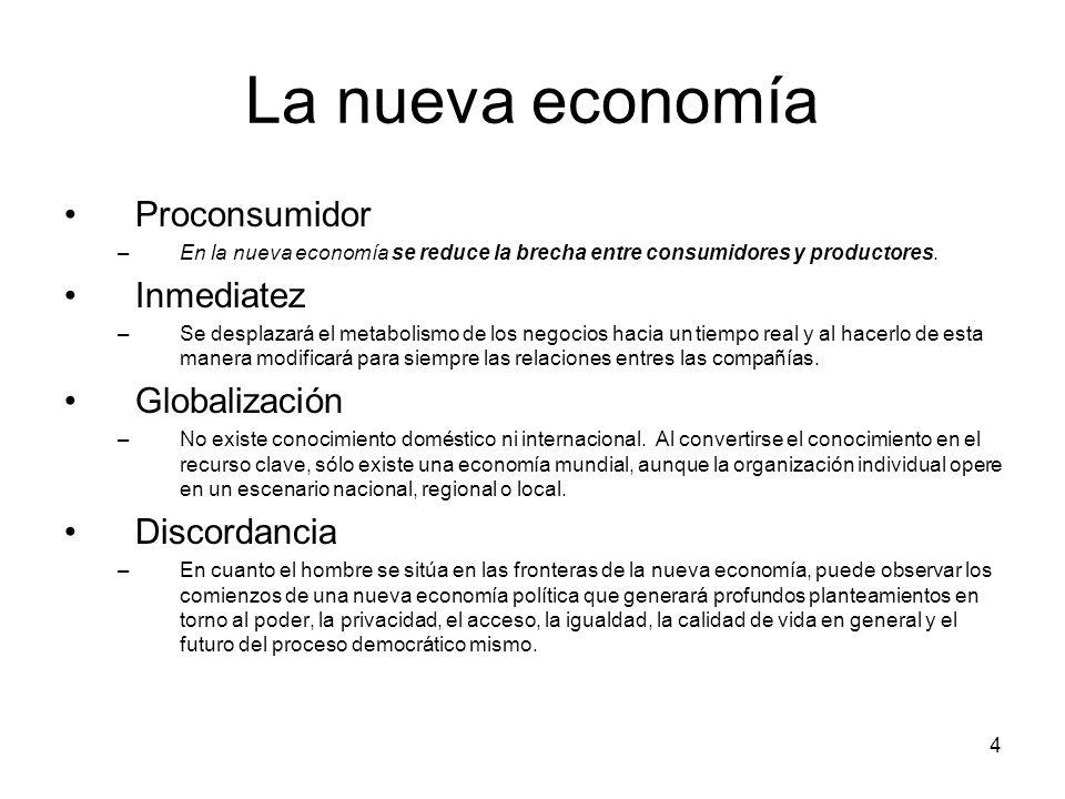 La nueva economía Proconsumidor Inmediatez Globalización Discordancia