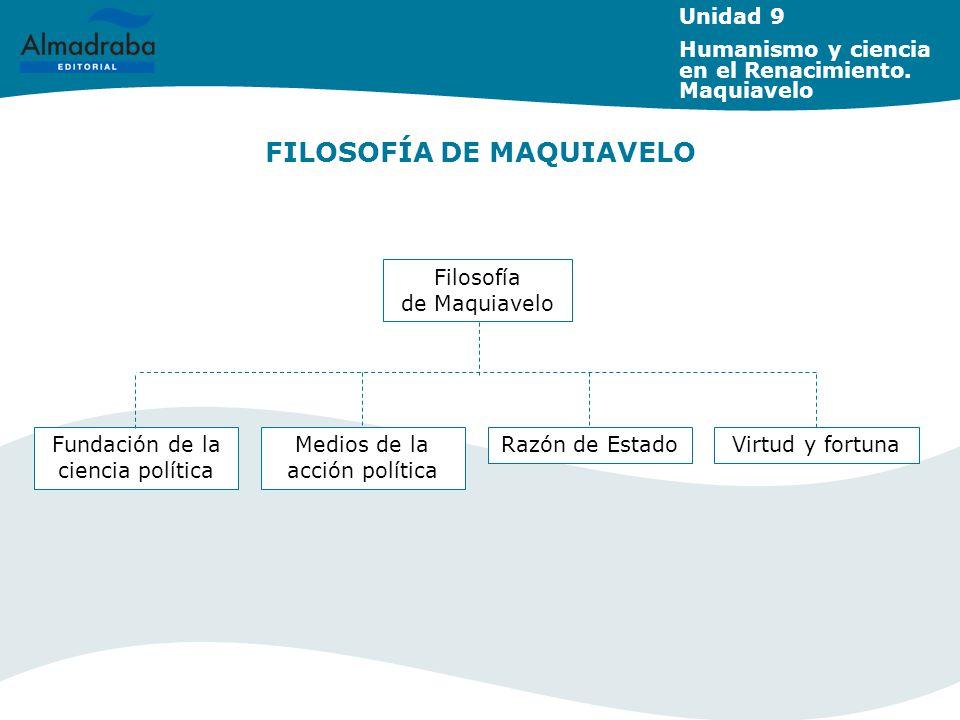 FILOSOFÍA DE MAQUIAVELO