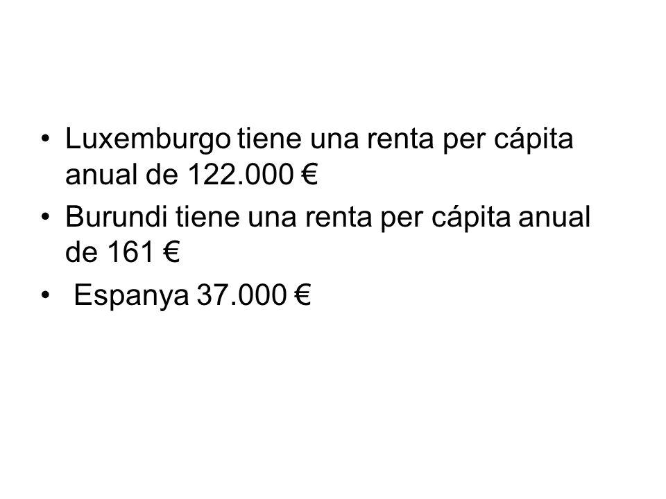 Luxemburgo tiene una renta per cápita anual de 122.000 €
