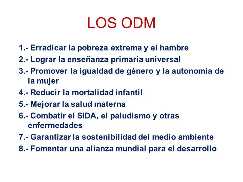 LOS ODM 1.- Erradicar la pobreza extrema y el hambre