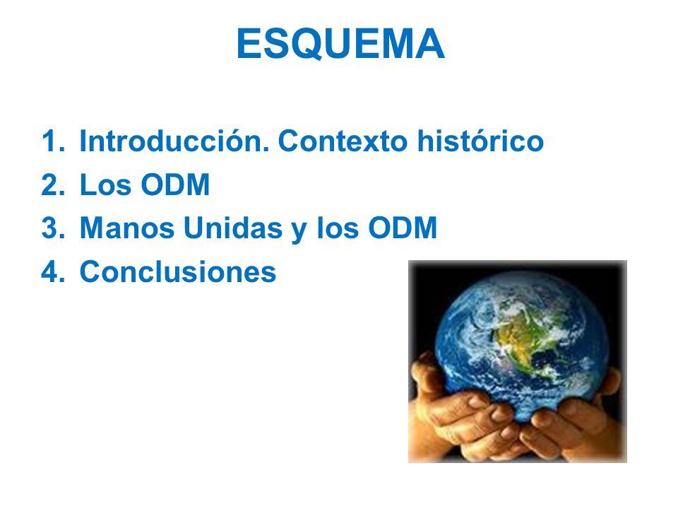 ESQUEMA Introducción. Contexto histórico Los ODM