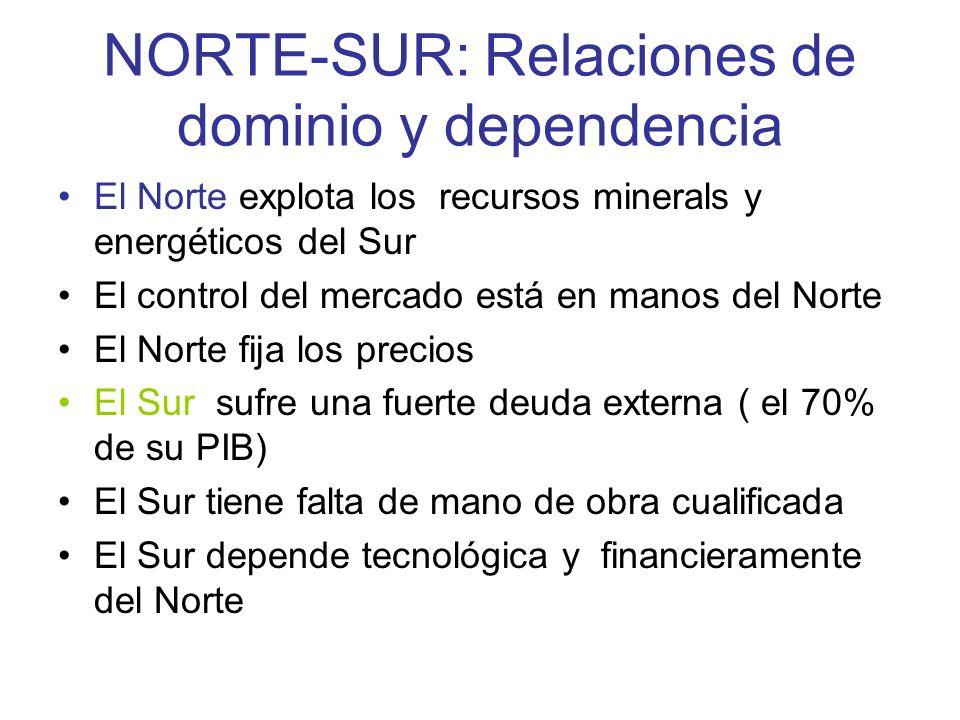 NORTE-SUR: Relaciones de dominio y dependencia