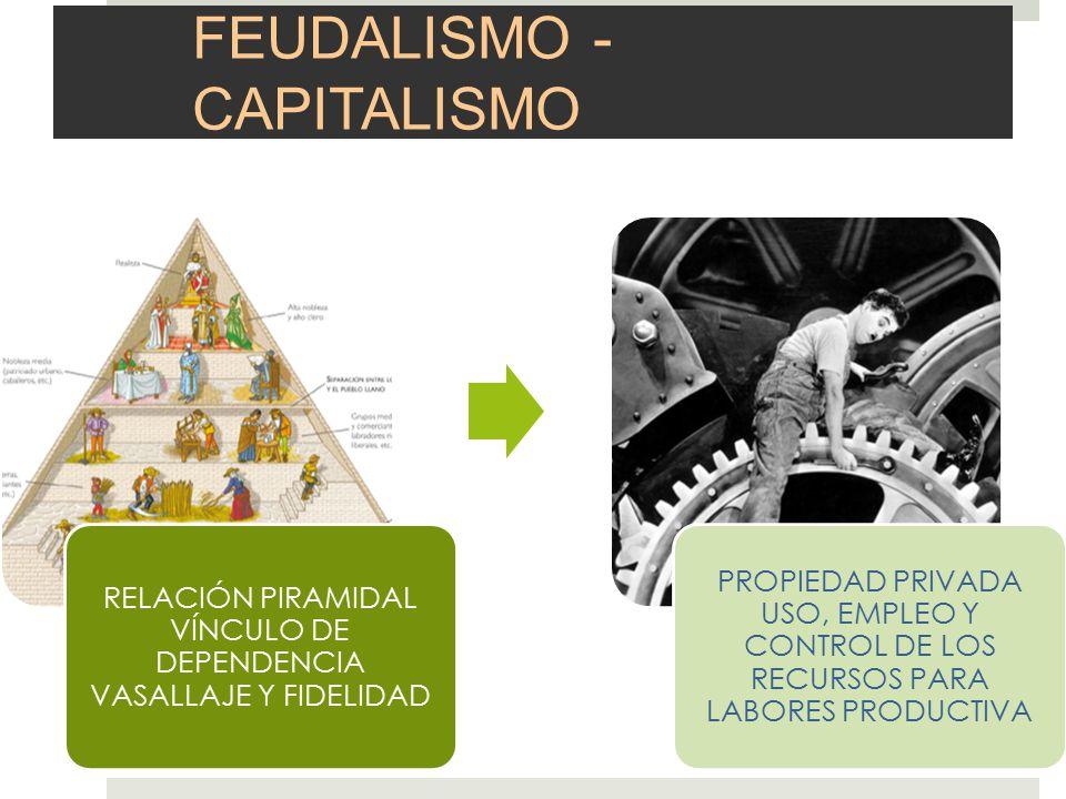FEUDALISMO - CAPITALISMO