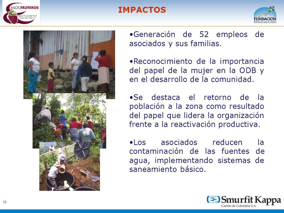 IMPACTOS Generación de 52 empleos de asociados y sus familias.