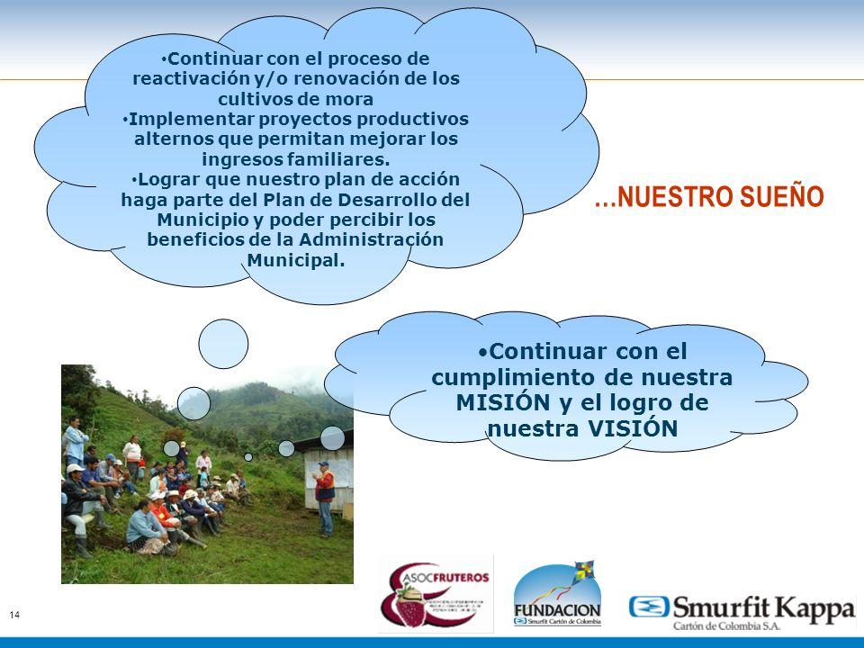 …NUESTRO SUEÑO Continuar con el proceso de reactivación y/o renovación de los cultivos de mora.