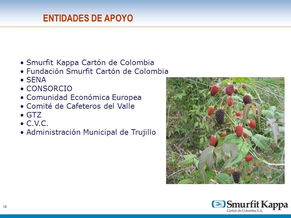 ENTIDADES DE APOYO Smurfit Kappa Cartón de Colombia