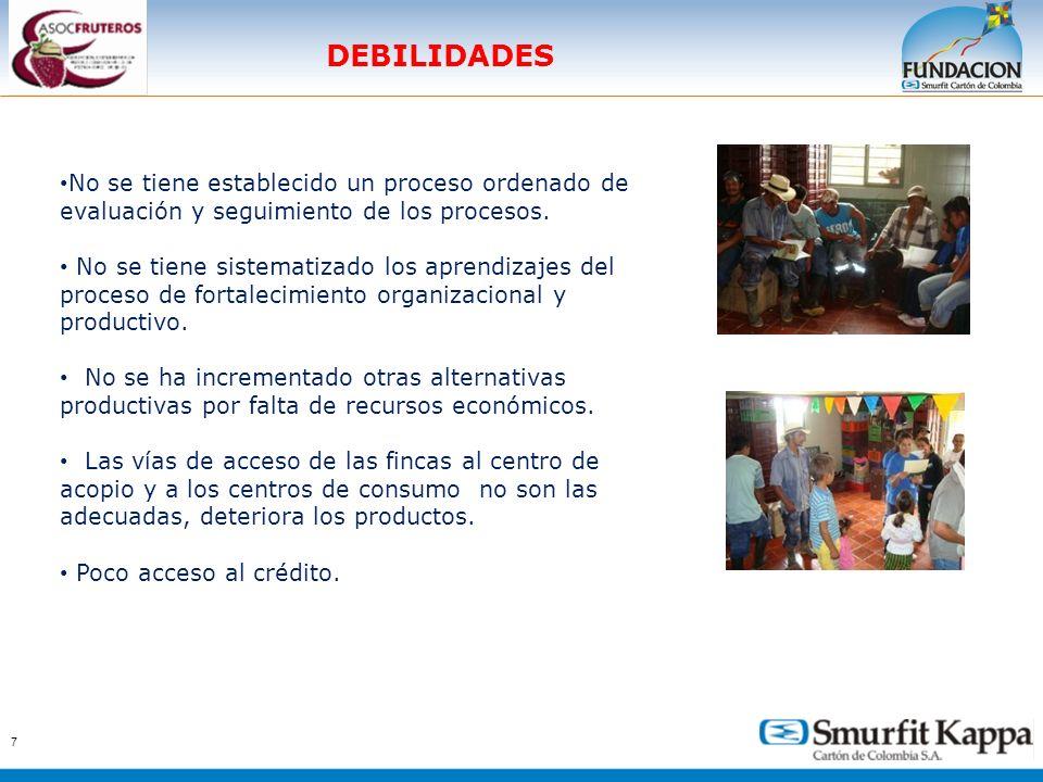 DEBILIDADES No se tiene establecido un proceso ordenado de evaluación y seguimiento de los procesos.