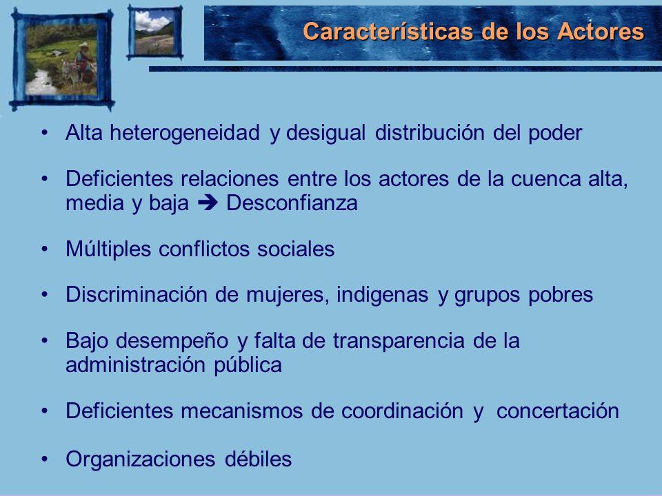 Características de los Actores