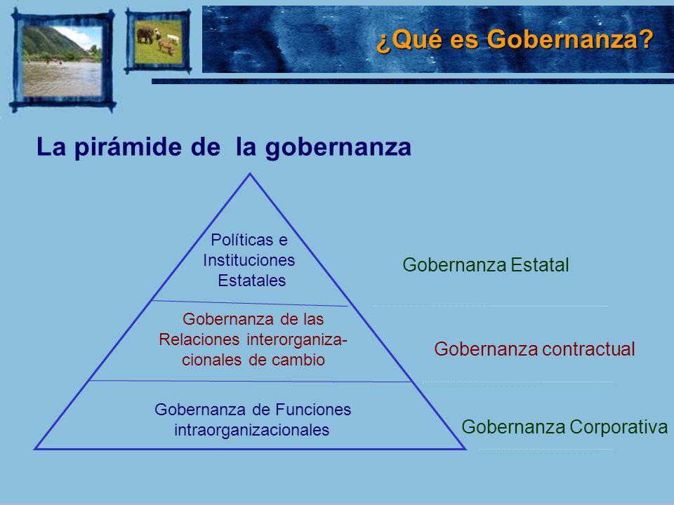 La pirámide de la gobernanza