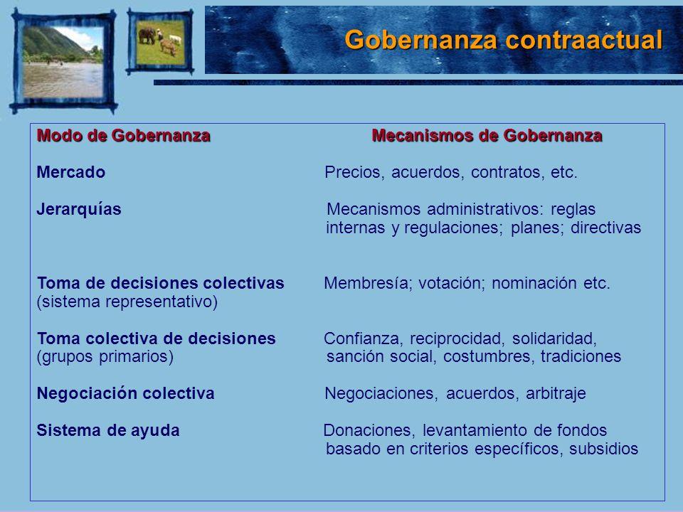 Gobernanza contraactual