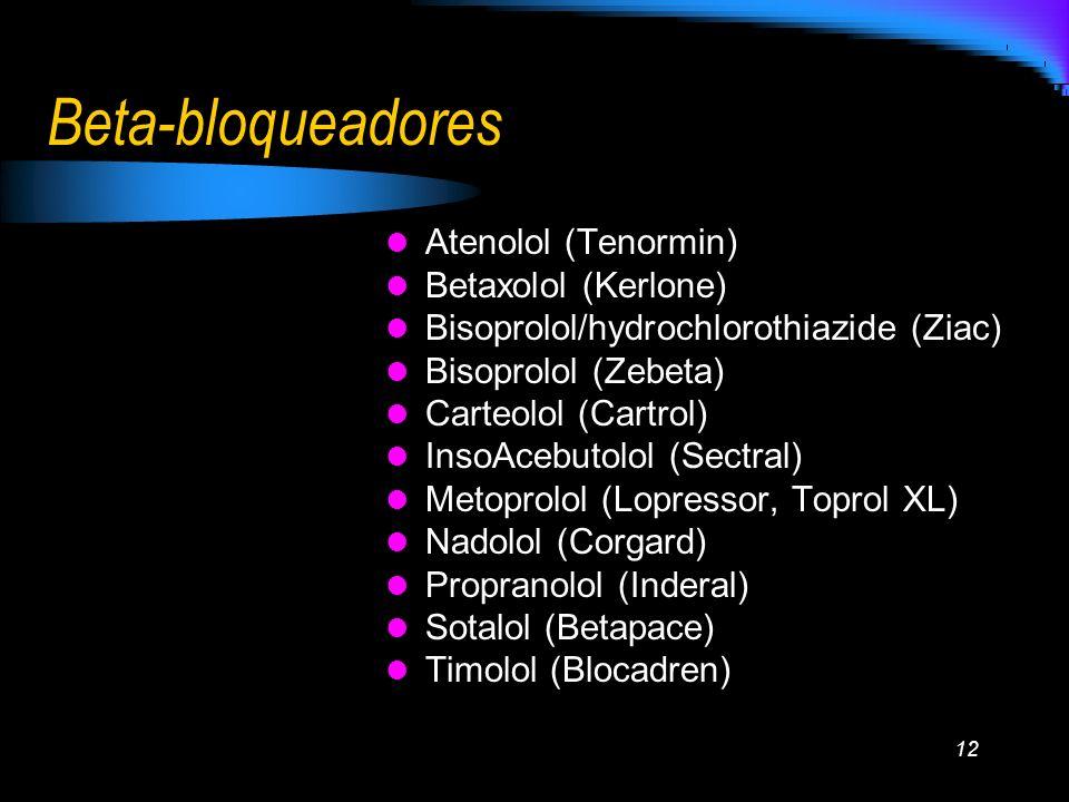 Beta-bloqueadores Atenolol (Tenormin) Betaxolol (Kerlone)
