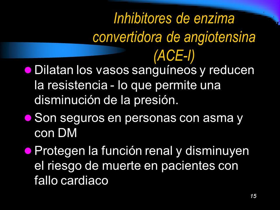 Inhibitores de enzima convertidora de angiotensina (ACE-I)