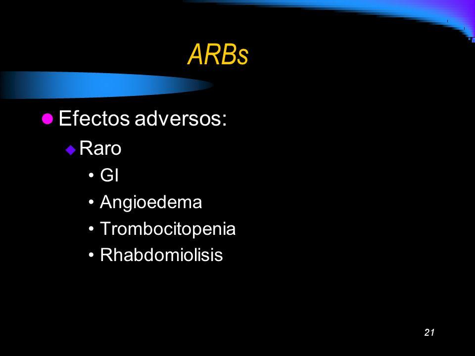 ARBs Efectos adversos: Raro GI Angioedema Trombocitopenia