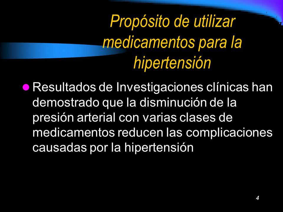Propósito de utilizar medicamentos para la hipertensión
