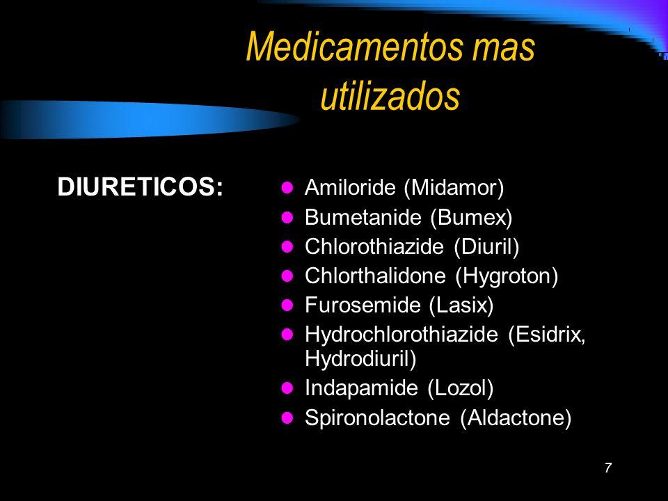 Medicamentos mas utilizados