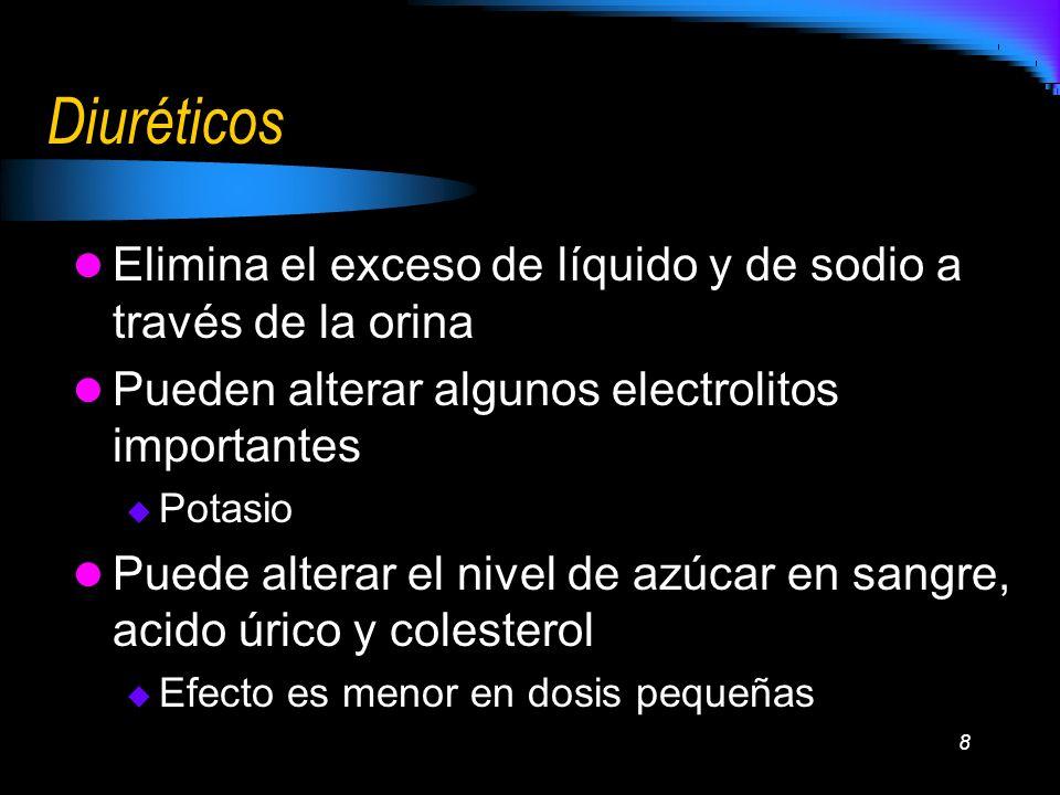 DiuréticosElimina el exceso de líquido y de sodio a través de la orina. Pueden alterar algunos electrolitos importantes.