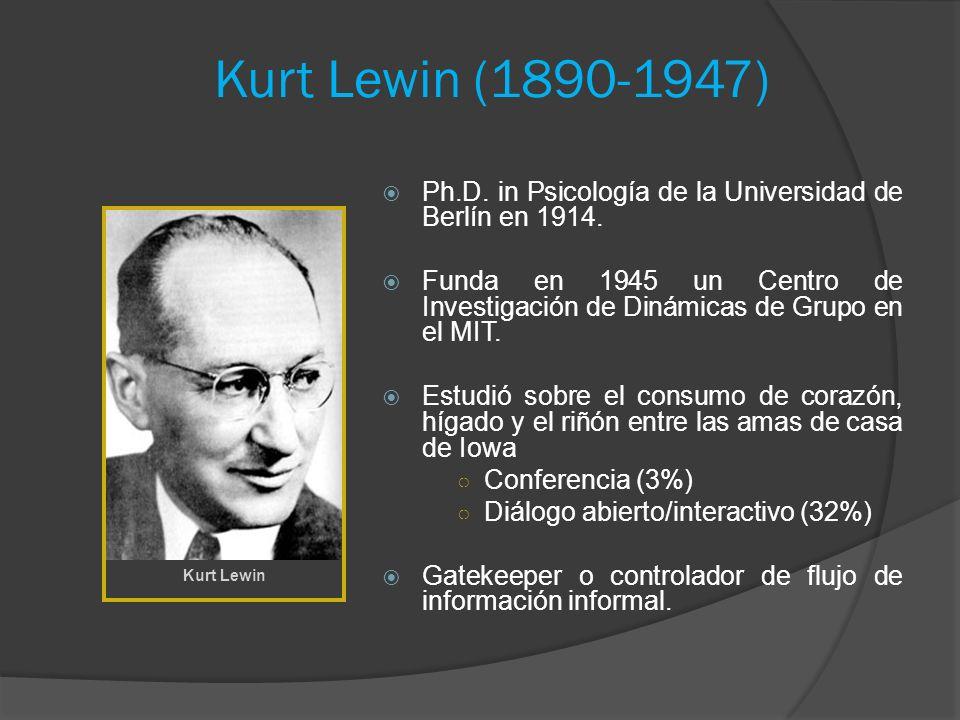 Kurt Lewin (1890-1947) Ph.D. in Psicología de la Universidad de Berlín en 1914.