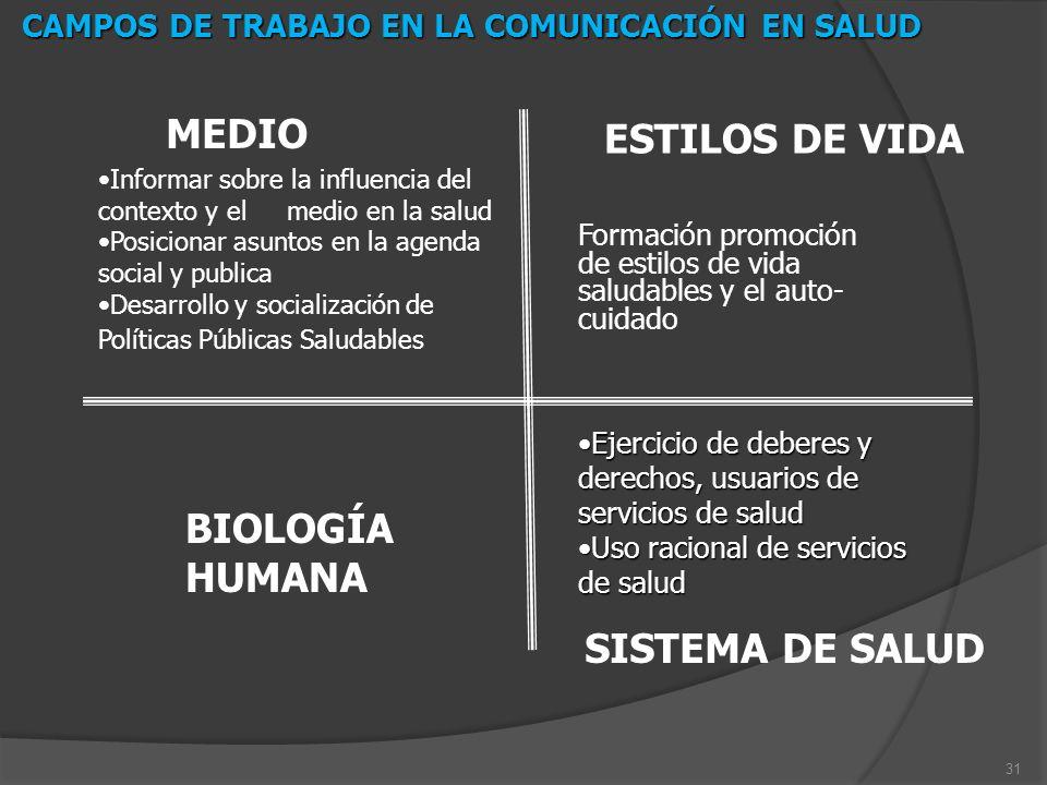 CAMPOS DE TRABAJO EN LA COMUNICACIÓN EN SALUD