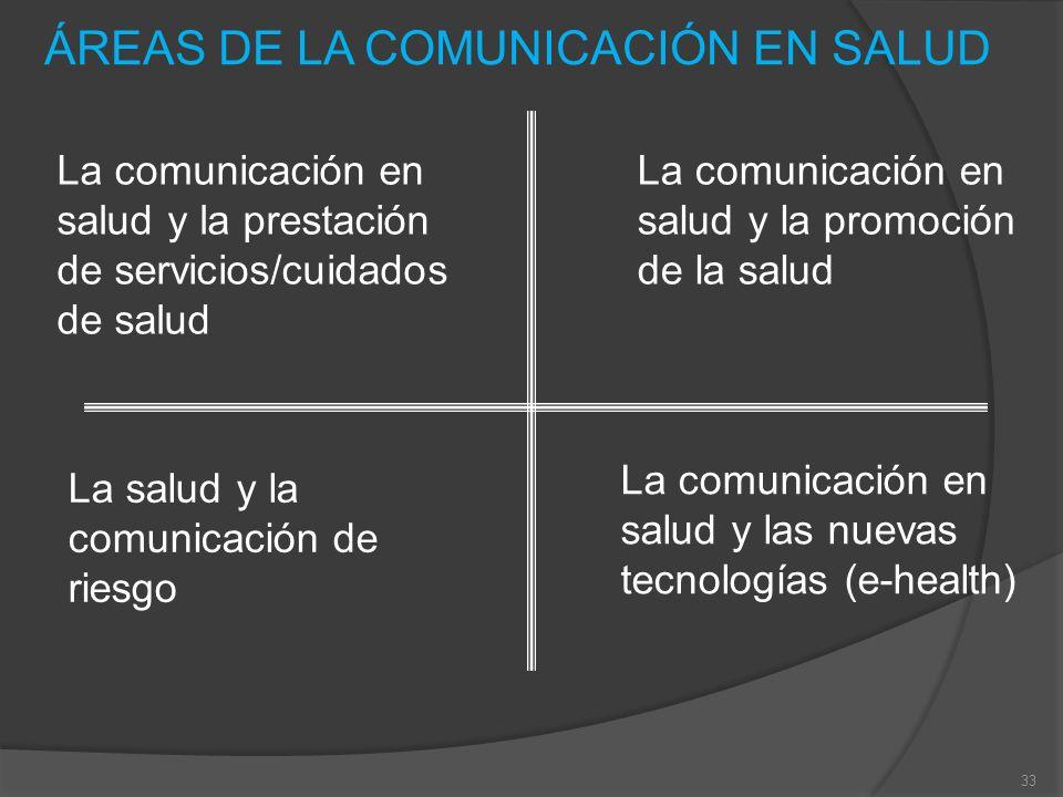 ÁREAS DE LA COMUNICACIÓN EN SALUD