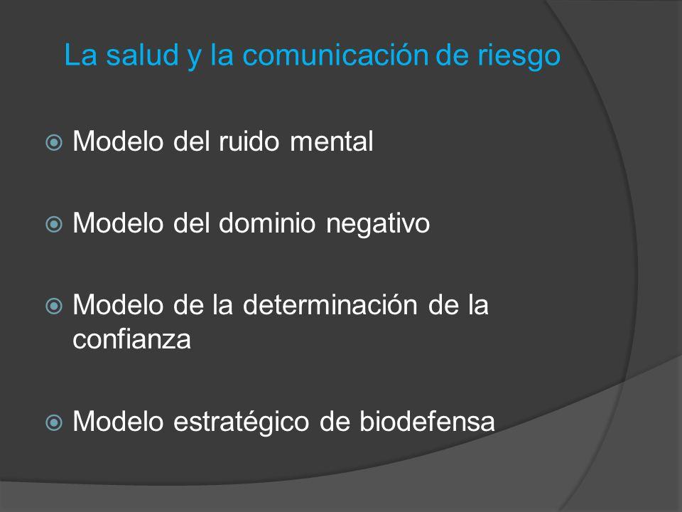 La salud y la comunicación de riesgo