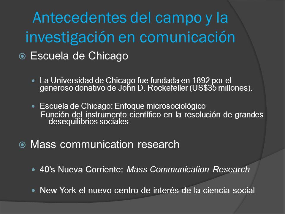 Antecedentes del campo y la investigación en comunicación