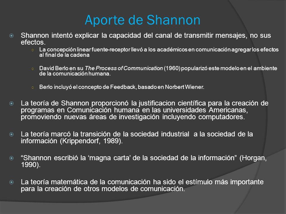 Aporte de Shannon Shannon intentó explicar la capacidad del canal de transmitir mensajes, no sus efectos.