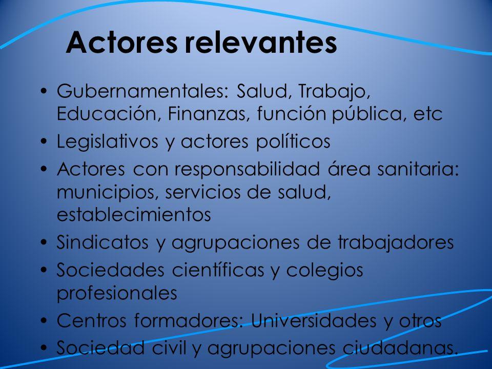 Actores relevantes Gubernamentales: Salud, Trabajo, Educación, Finanzas, función pública, etc. Legislativos y actores políticos.