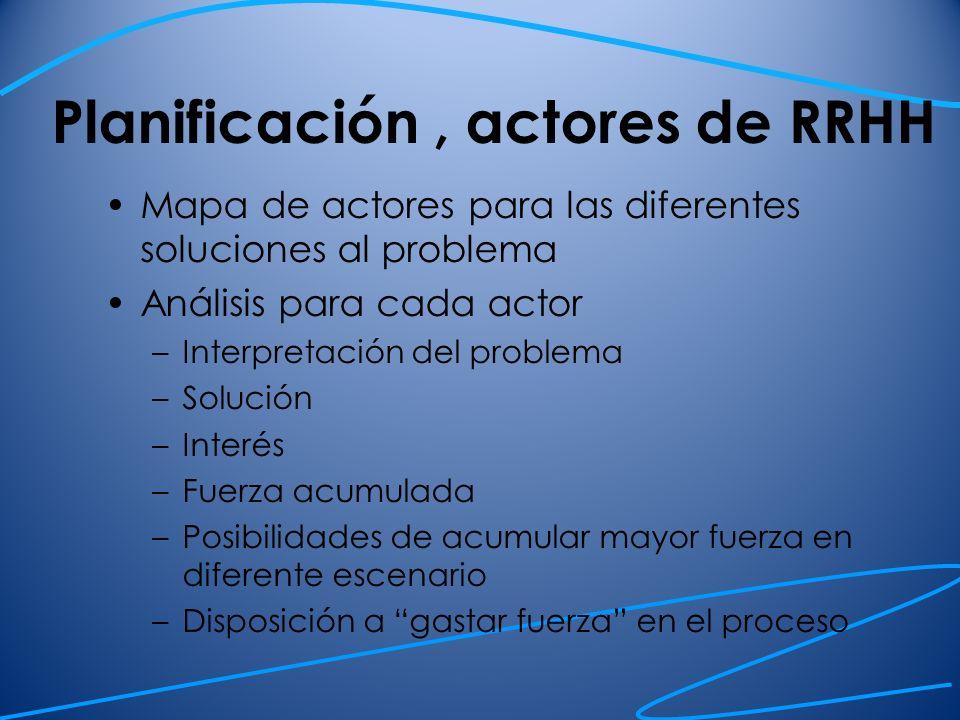 Planificación , actores de RRHH