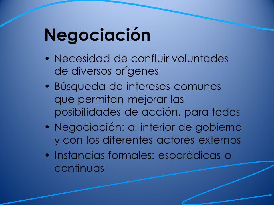 Negociación Necesidad de confluir voluntades de diversos orígenes