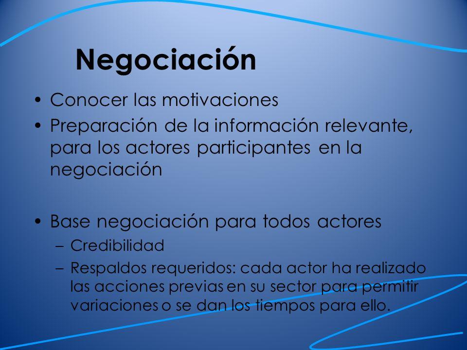 Negociación Conocer las motivaciones