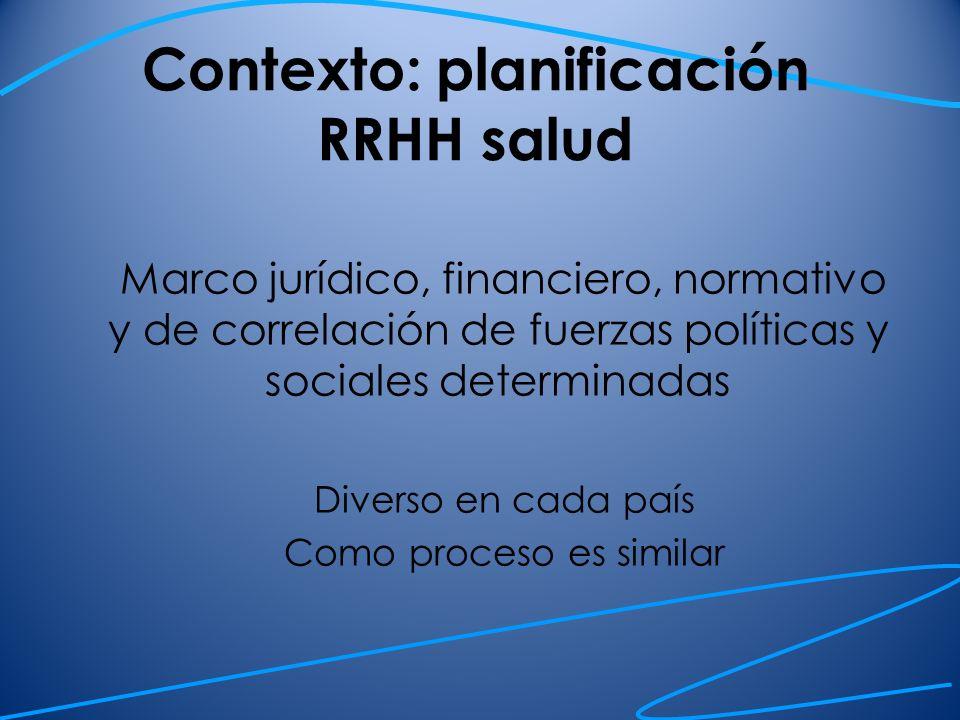 Contexto: planificación RRHH salud