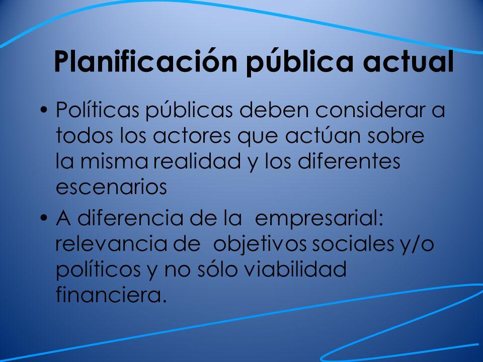 Planificación pública actual