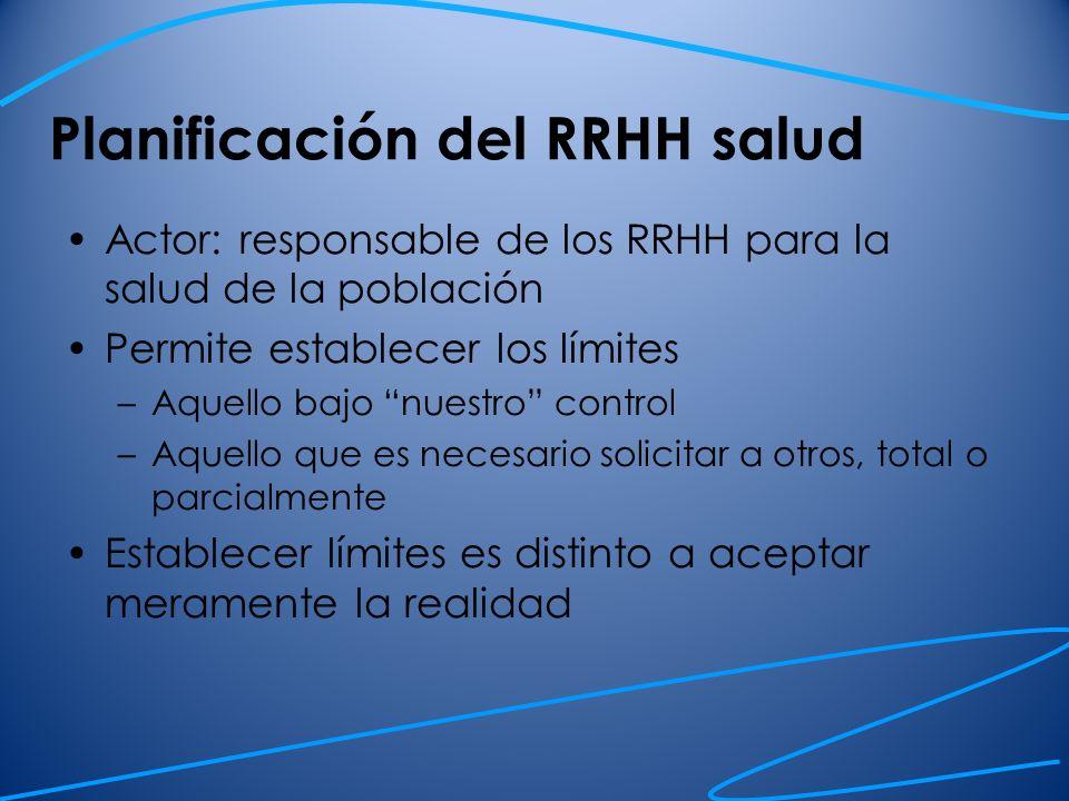 Planificación del RRHH salud