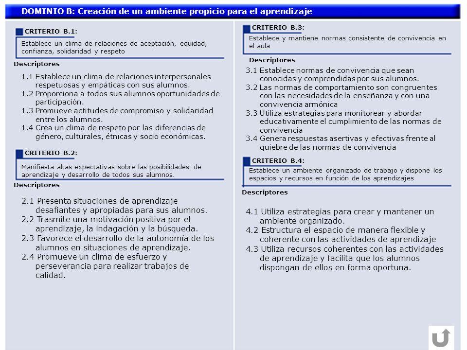 DOMINIO B: Creación de un ambiente propicio para el aprendizaje