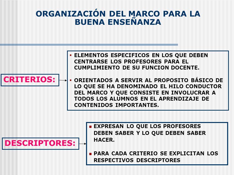 ORGANIZACIÓN DEL MARCO PARA LA BUENA ENSEÑANZA