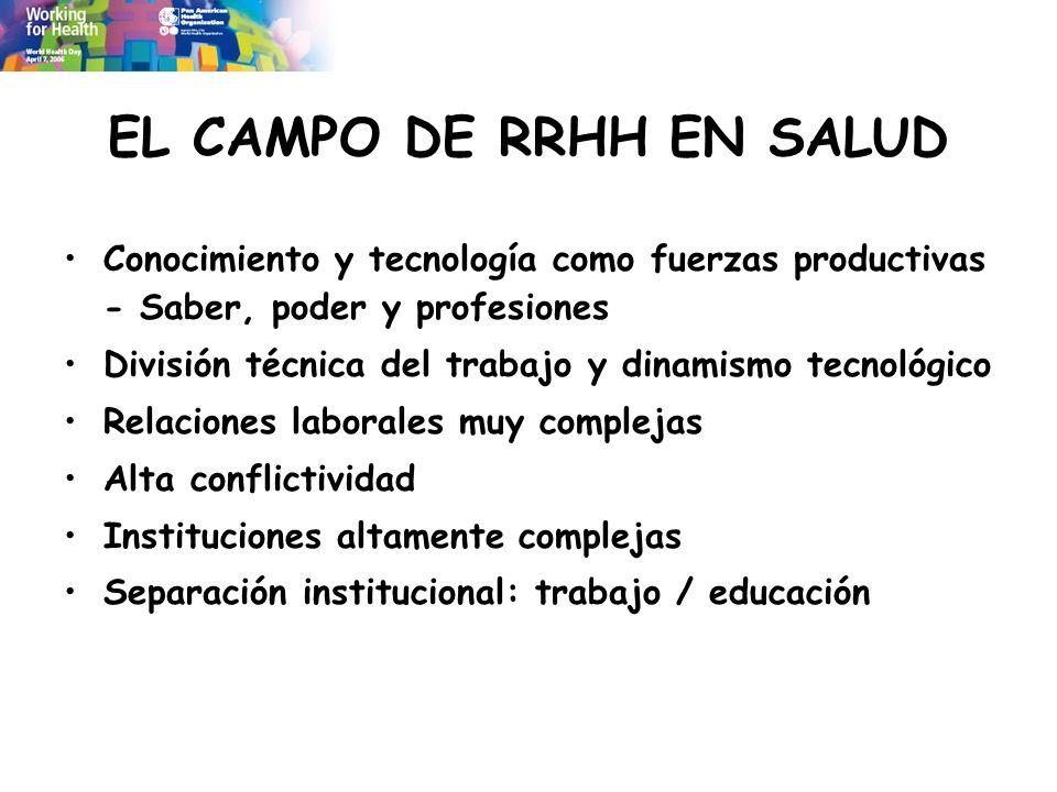 EL CAMPO DE RRHH EN SALUD