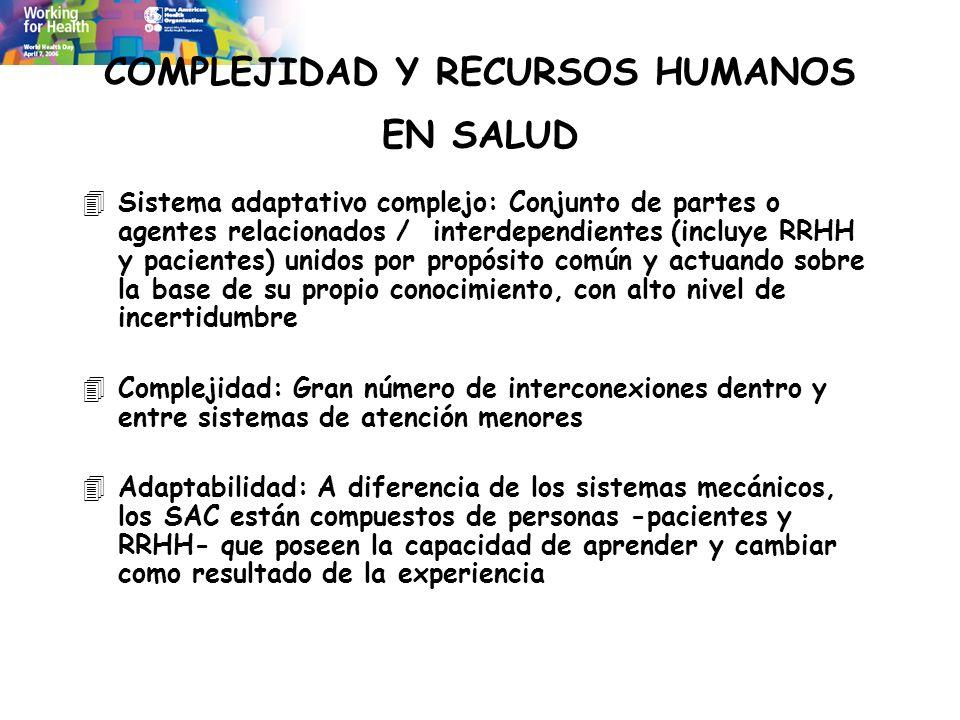 COMPLEJIDAD Y RECURSOS HUMANOS EN SALUD