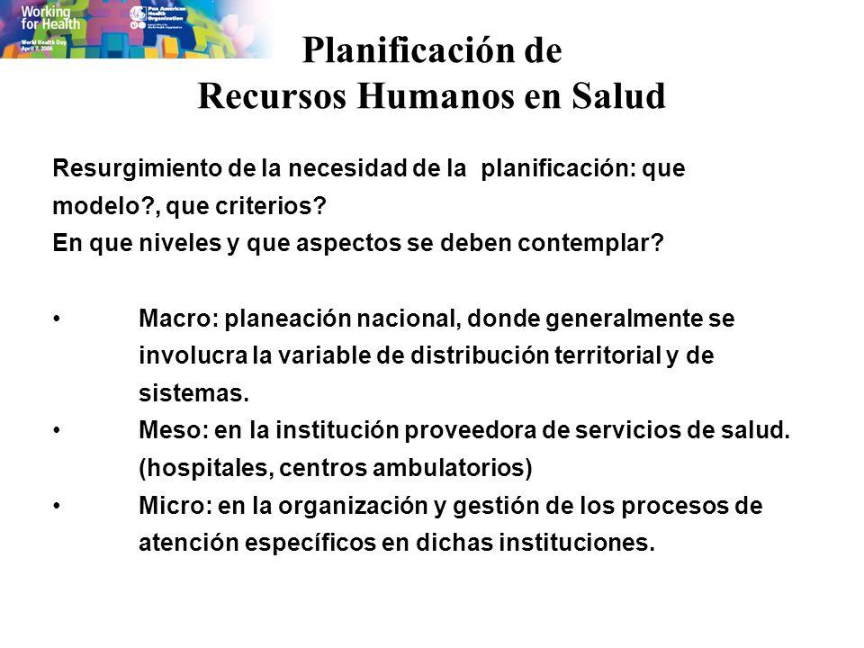 Planificación de Recursos Humanos en Salud