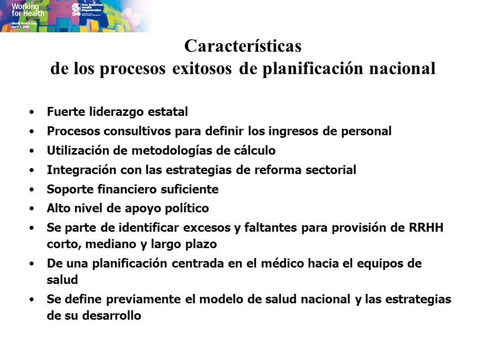 de los procesos exitosos de planificación nacional