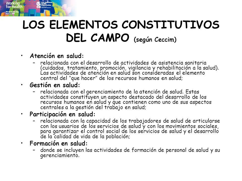 LOS ELEMENTOS CONSTITUTIVOS DEL CAMPO (según Ceccim)