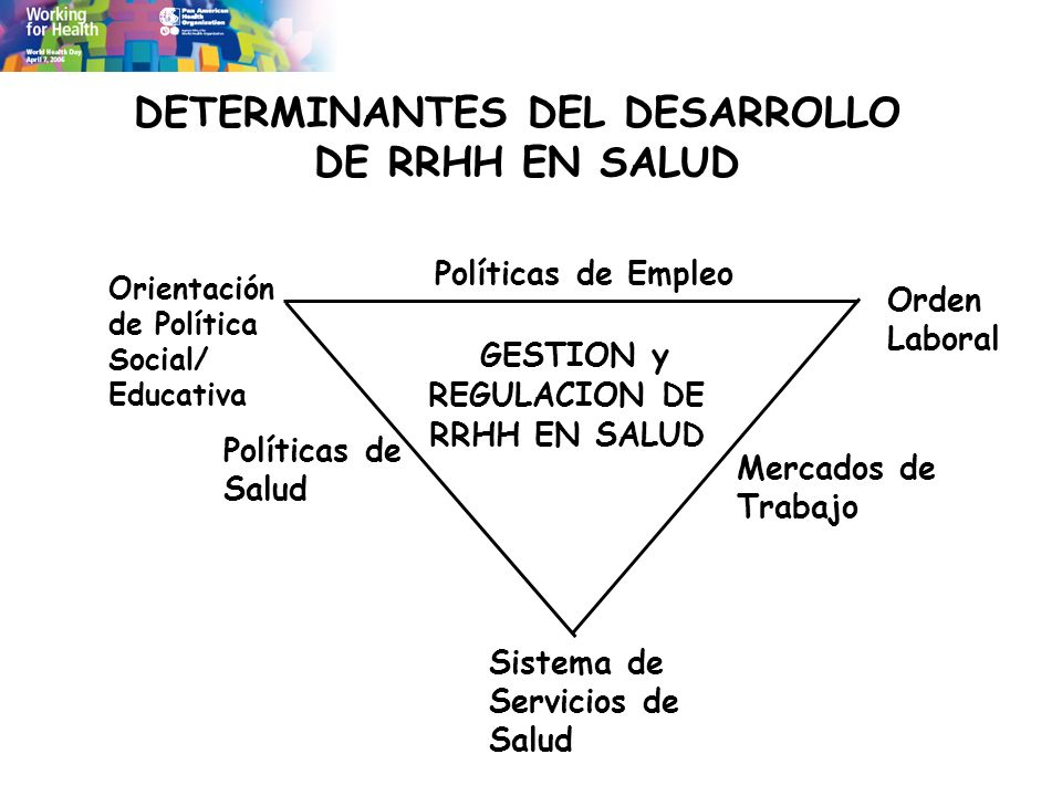 DETERMINANTES DEL DESARROLLO DE RRHH EN SALUD