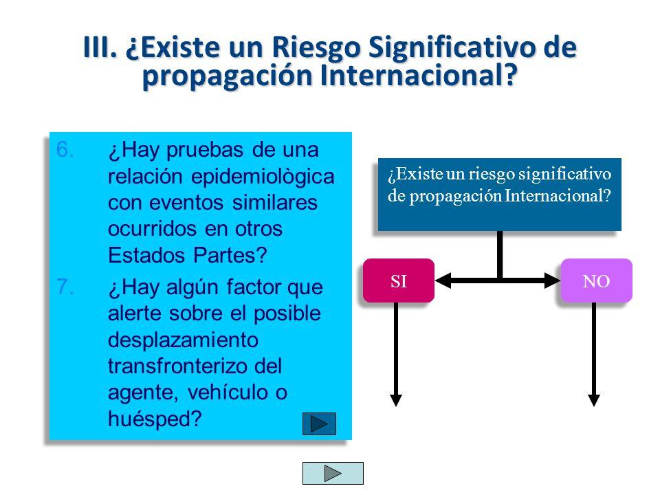III. ¿Existe un Riesgo Significativo de propagación Internacional