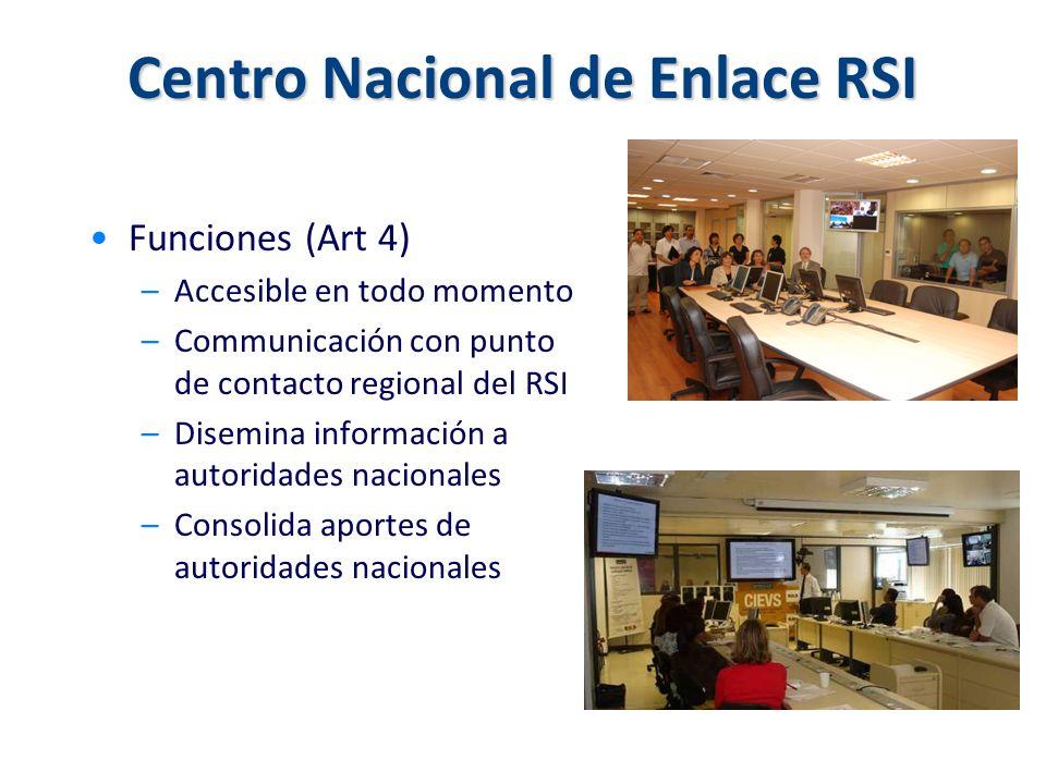 Centro Nacional de Enlace RSI