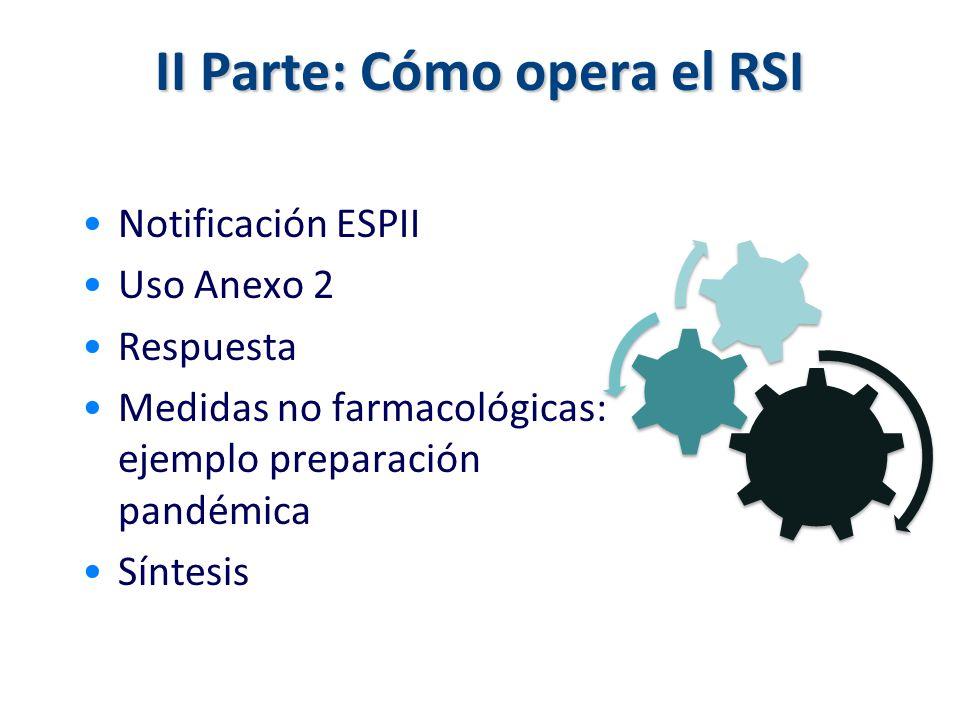 II Parte: Cómo opera el RSI
