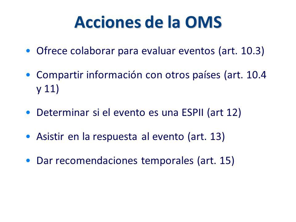 Acciones de la OMS Ofrece colaborar para evaluar eventos (art. 10.3)