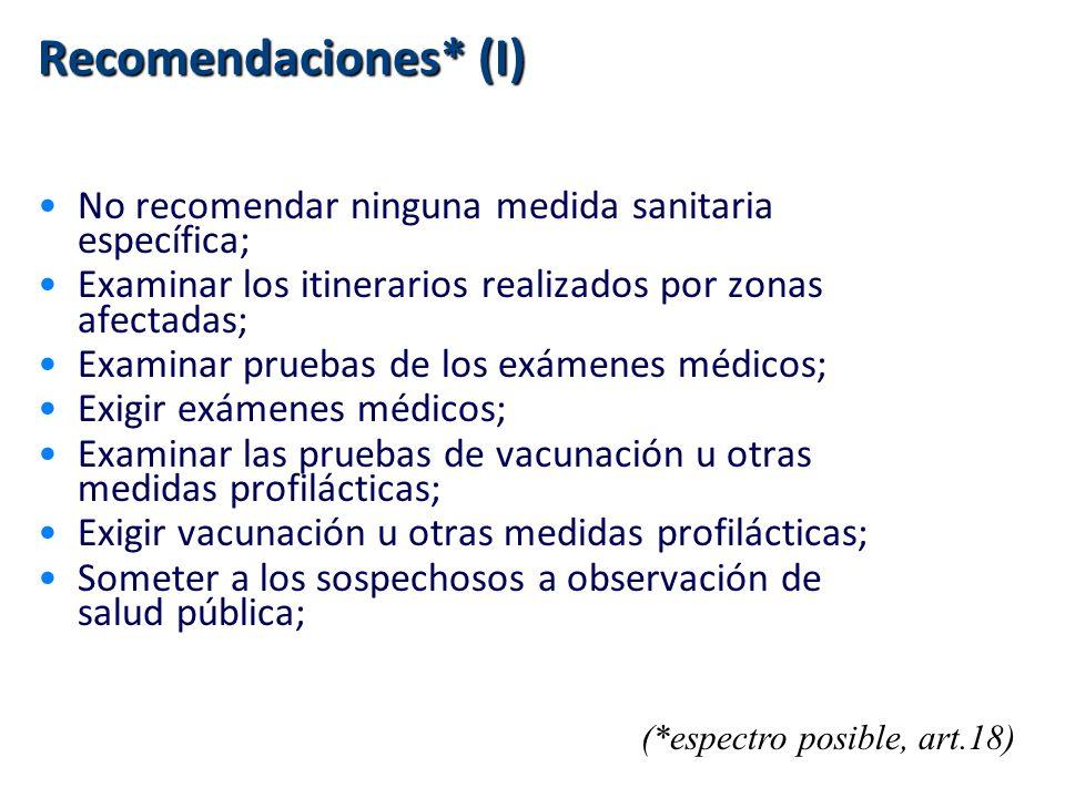 Recomendaciones* (I) No recomendar ninguna medida sanitaria específica; Examinar los itinerarios realizados por zonas afectadas;