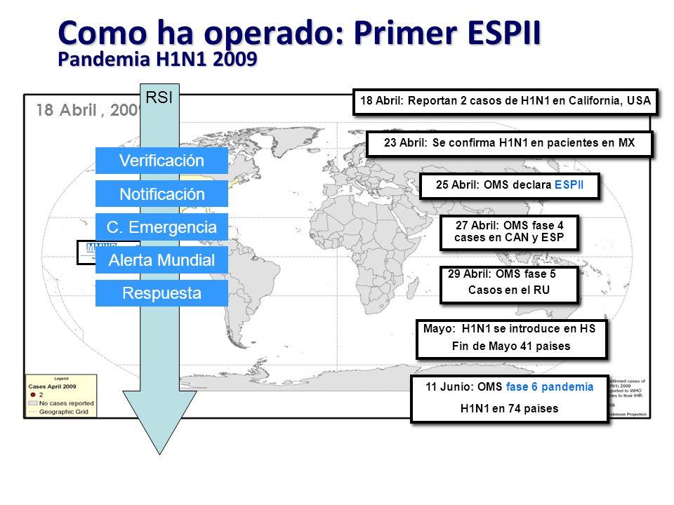 Como ha operado: Primer ESPII Pandemia H1N1 2009